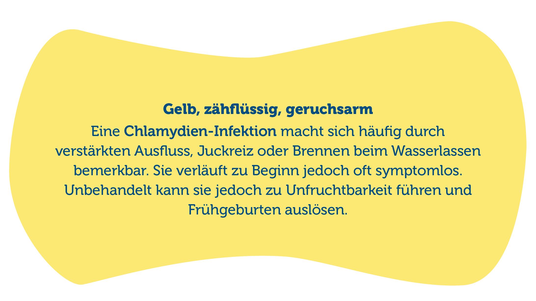 Text zu gelb und zähflüssigem Scheidenausfluss.