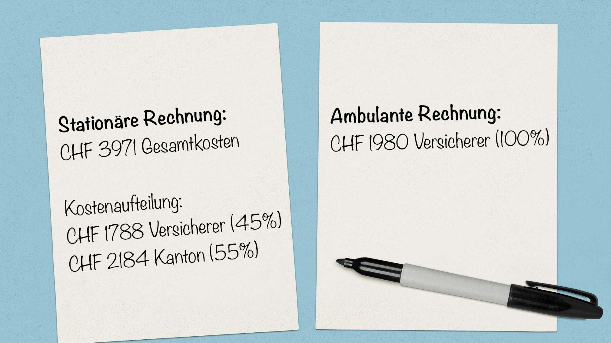 Die Rechnung zeigt den Kostenvergleich zwischen ambulanten und stationären Behandlungen.