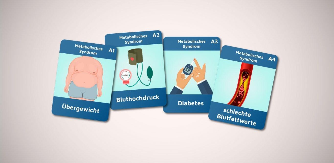 Quartett-Karten des metabolischen Syndroms: Übergewicht, Diabetes, Bluthochdruck, erhöhte Blutfettwerte.