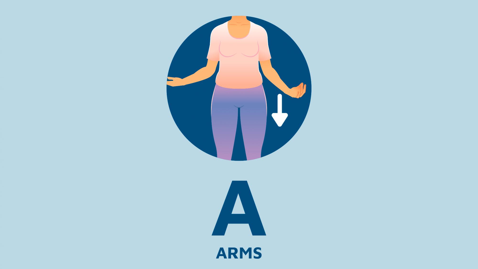 Symptom-Check: Arms
