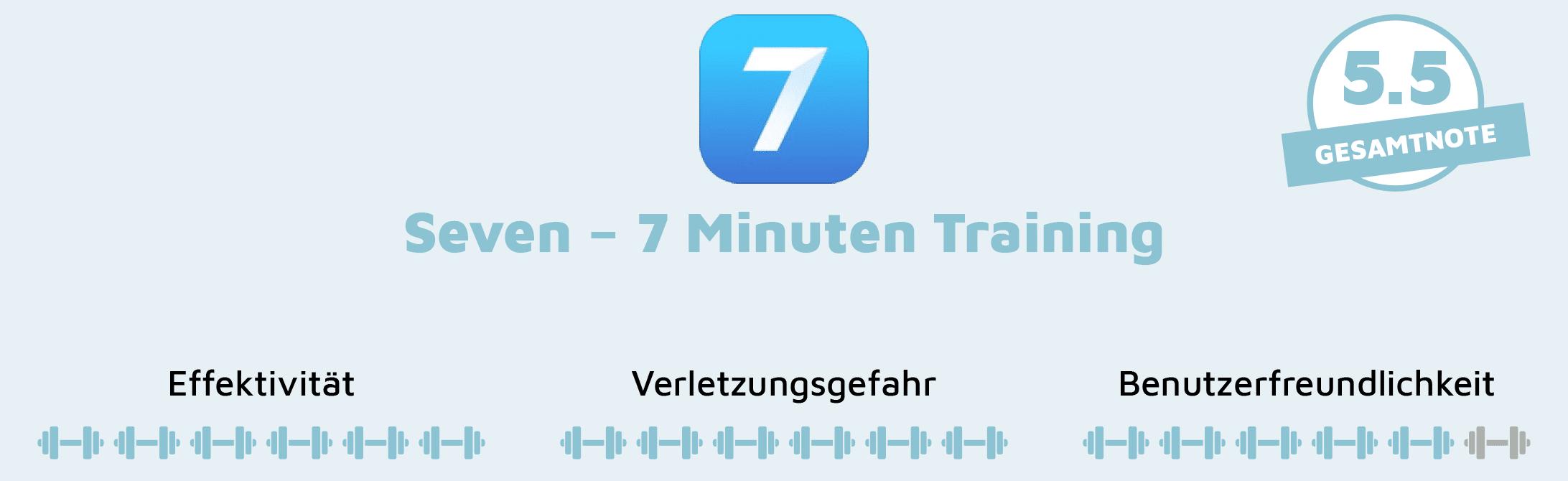Fazit der App Seven