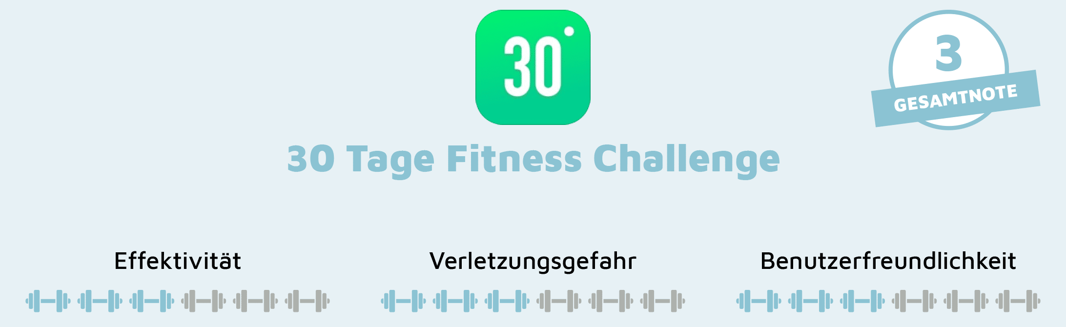 Fazit der App 30-Tage